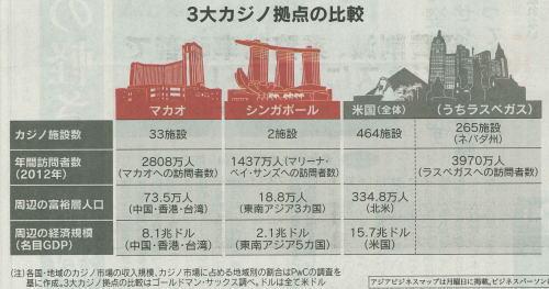2013年10月21日日経4