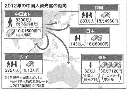 2013年9月20日日経