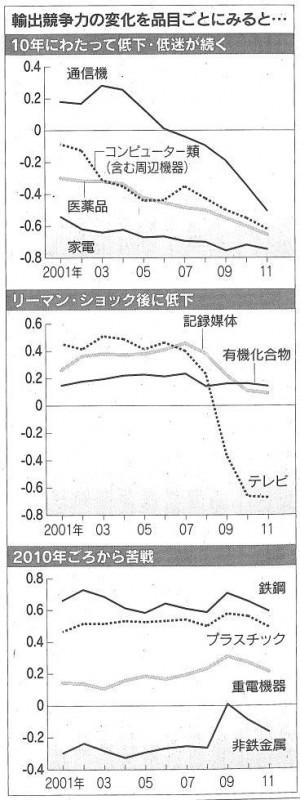 2012.06.14 日経