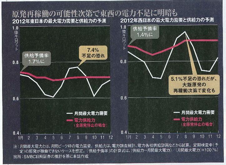 2012.4.9 日経ビジネス