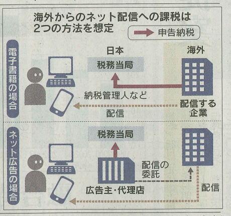 2012.06.29 日経