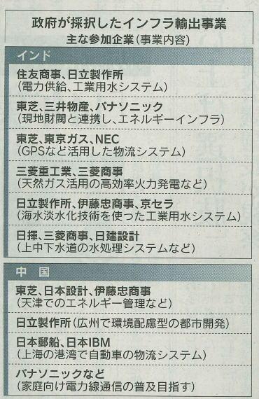 2011.05.08 日経(2)