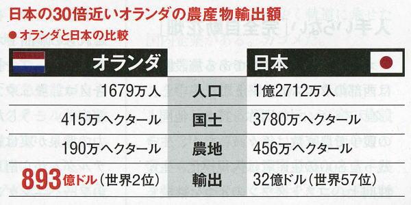 2014年5月12日日経ビジネス2