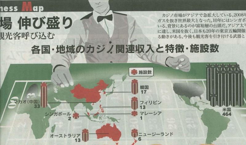 2013年10月21日日経1