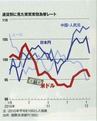 2012.4.16 日経B-3