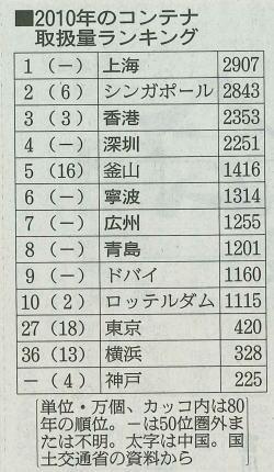2011.8.30 朝日1