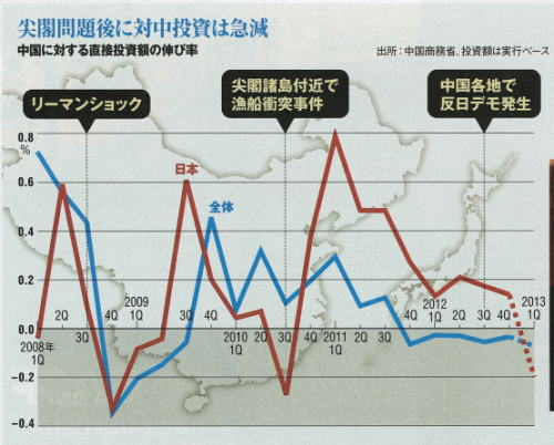 2013年3月11日 日経ビジネス