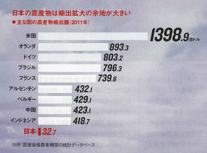 2014年5月12日日経ビジネス3