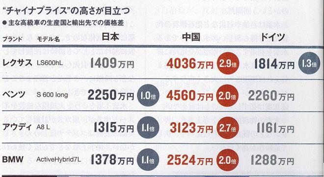 2014年9月01日日経ビジネス