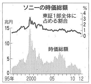 2012.6.5 日経