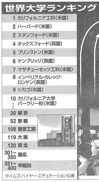 2011.12.6 朝日2