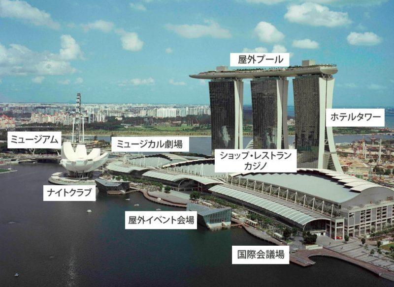 シンガポールの統合型リゾート、マリーナベイ・サンズ 出典:http://sandsjapan.com/about-ir/